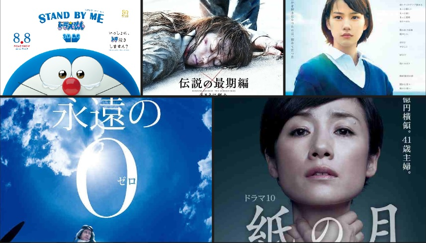 Winners of the 27th Nikkan Sports Film Award 2014