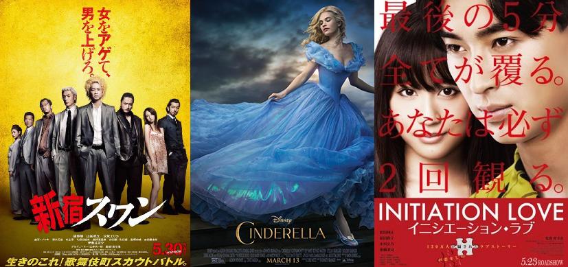Current movie box office standings : Iranian movies iranproud