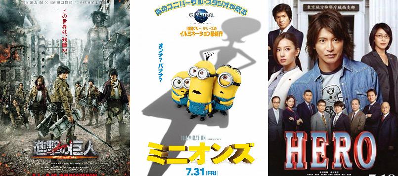 Japan Box Office Ranking (Week of Aug 1 – 2)