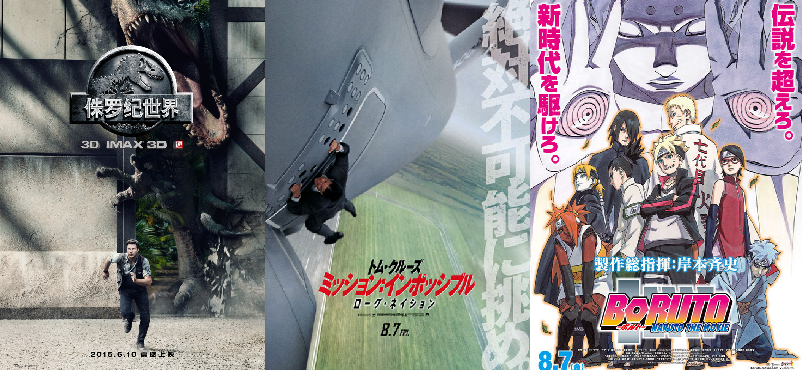 Japan Box Office Ranking (Week of Aug 8 – 9)