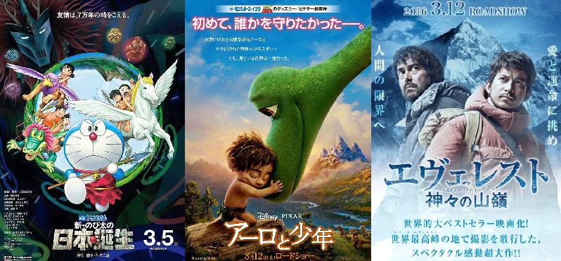 Japan Box Office Ranking (Week of Mar 12 – 13)