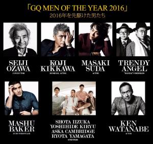 winners2016