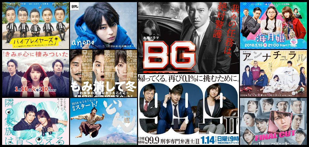 TV Drama Ratings (Jan 9 – 18)