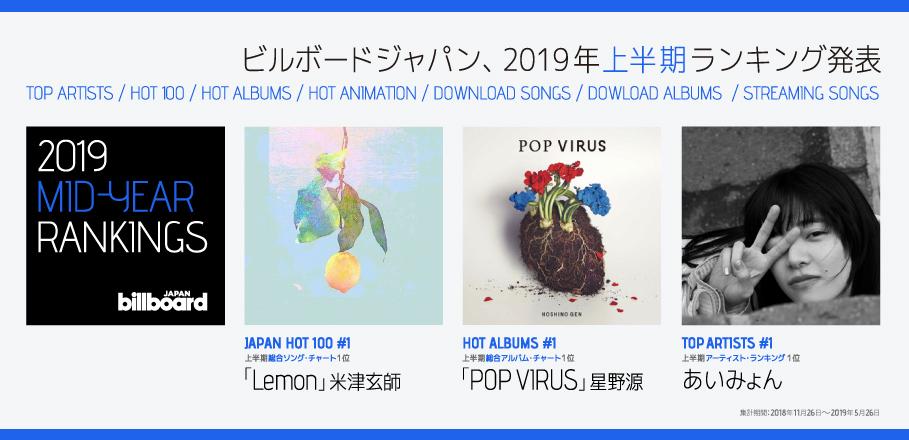 Oricon album chart 2019