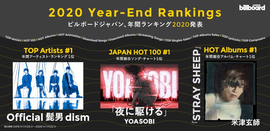 Billboard Japan Releases Its Year End Charts for 2020