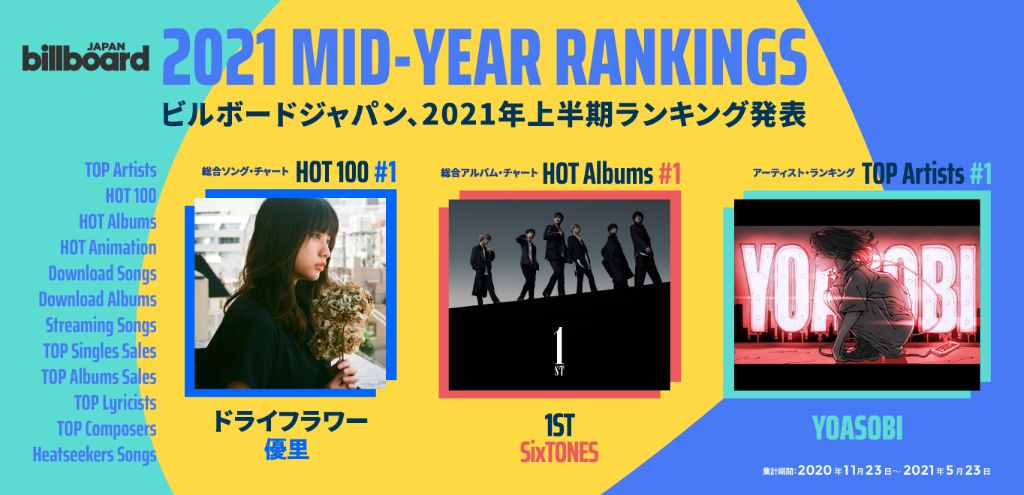 Billboard Japan Releases Its 2021 Mid-Year Charts
